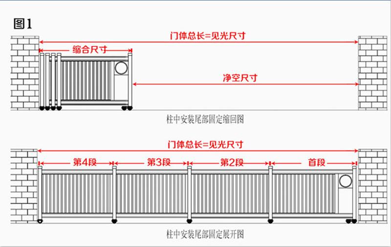 悬浮门价格计算,沈阳悬浮门多少钱,沈阳悬浮门多少钱一米