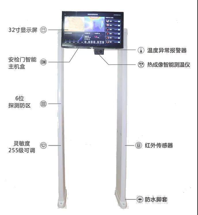 沈阳热成像测温安检门 「永特佳尔」专注测温门实力品牌-平价现货